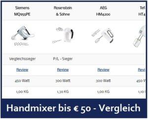 Handmixer Unter Euro 50