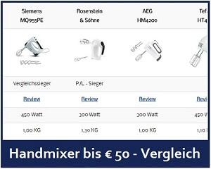 Handmixer Vergleich unter 50 Euro